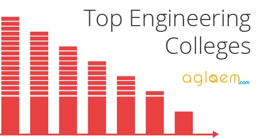 college engineering rankings