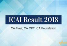 CA-Result-Aglasem-Image