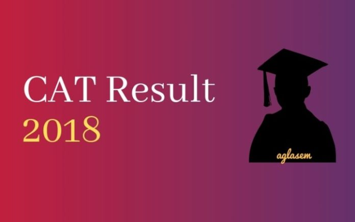 CAT Result 2018