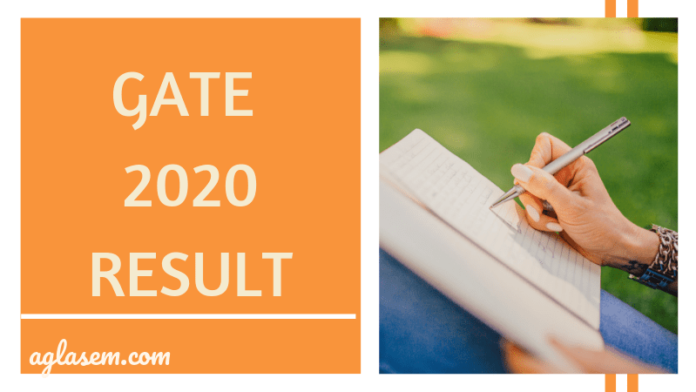Gate Results 2019 Twitter: GATE 2020 Result - Download Result From GOAPS